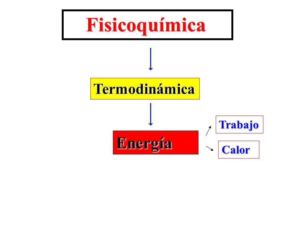 Fisicoquímica Termodinámica Trabajo Energía Calor