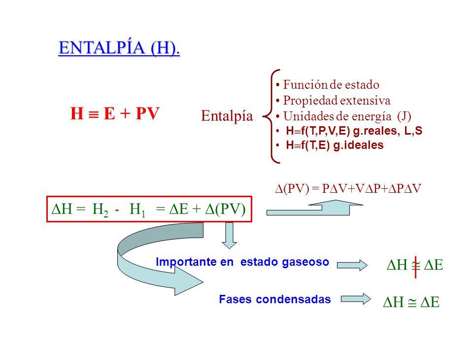 ENTALPÍA (H). H  E + PV Entalpía DH = = DE + D(PV) H2 H1 DH @ DE