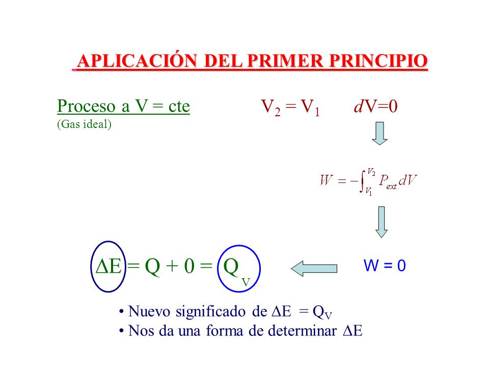 DE = Q + 0 = Q APLICACIÓN DEL PRIMER PRINCIPIO Proceso a V = cte