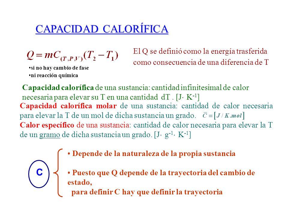 CAPACIDAD CALORÍFICA C