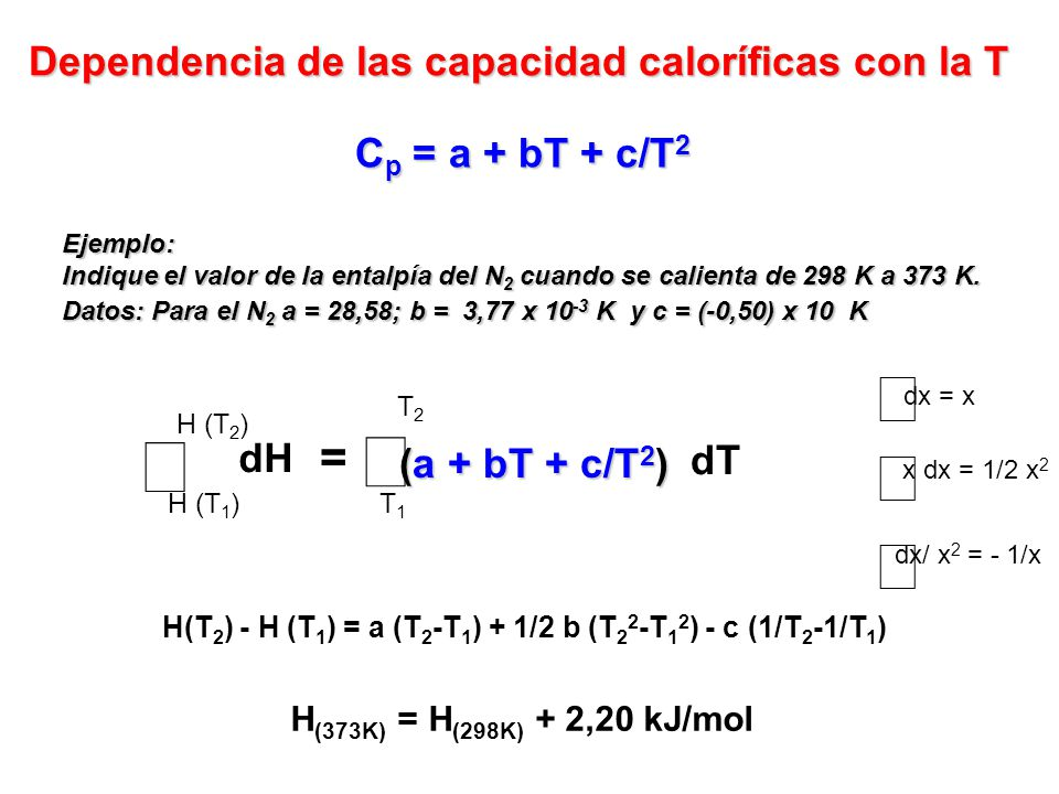 ò ò ò = Dependencia de las capacidad caloríficas con la T