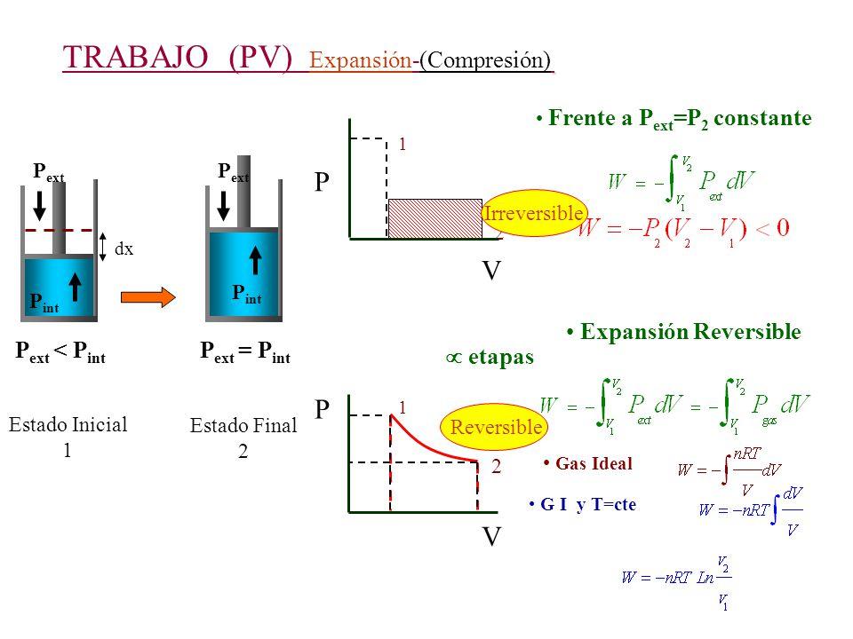 TRABAJO (PV) Expansión-(Compresión)