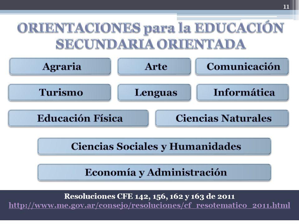 ORIENTACIONES para la EDUCACIÓN SECUNDARIA ORIENTADA