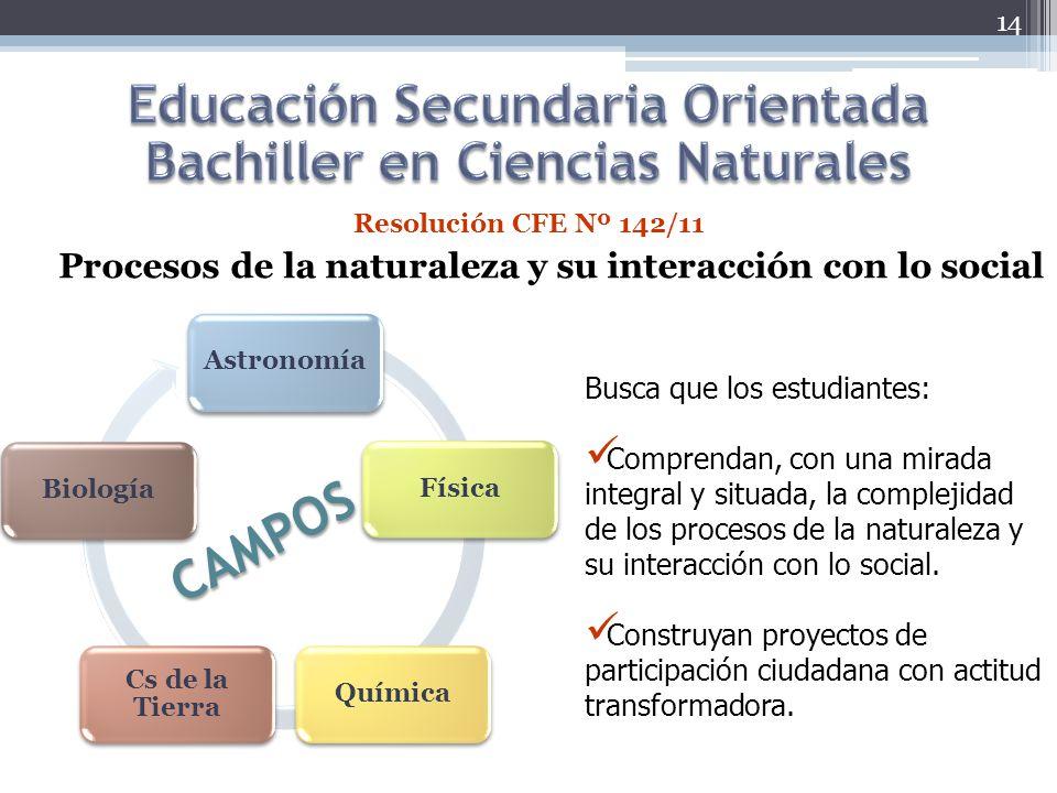 Educación Secundaria Orientada Bachiller en Ciencias Naturales CAMPOS
