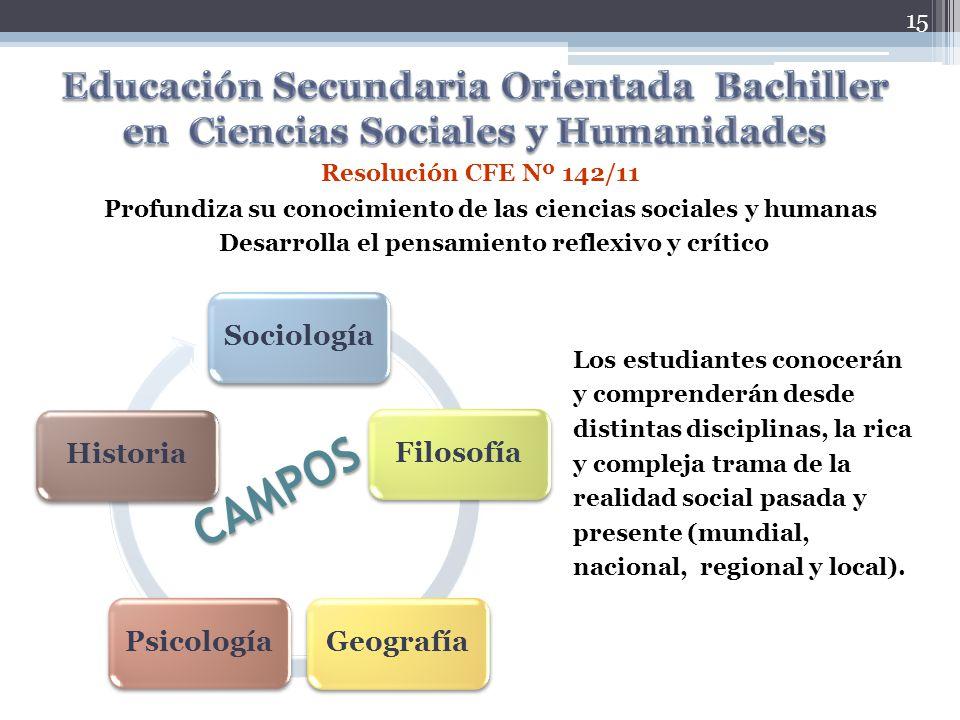 Educación Secundaria Orientada Bachiller en Ciencias Sociales y Humanidades