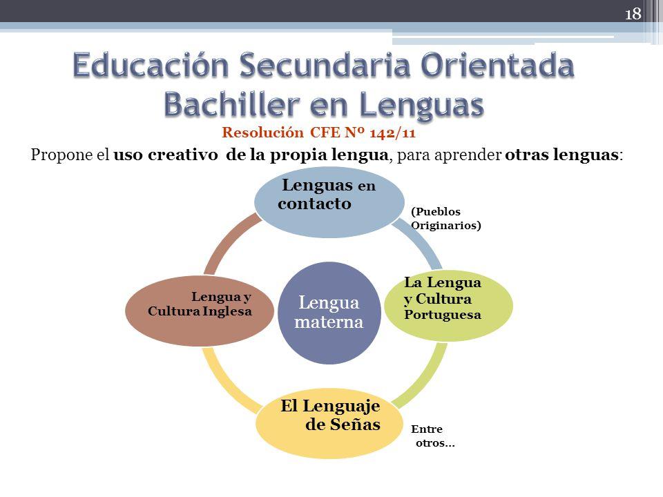 Educación Secundaria Orientada Bachiller en Lenguas