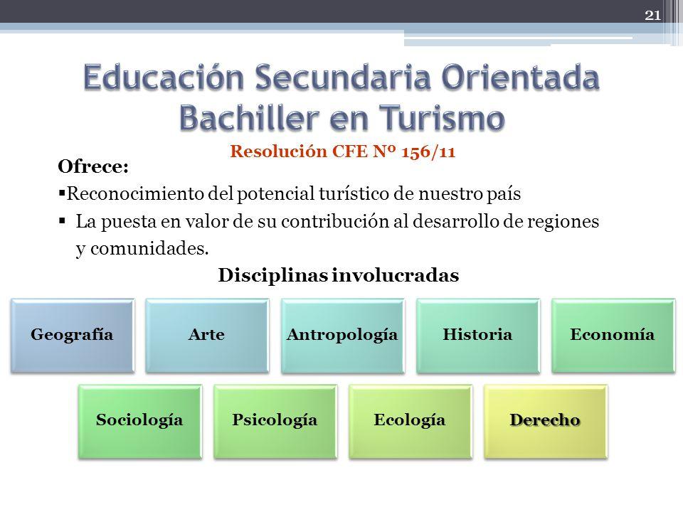 Educación Secundaria Orientada Disciplinas involucradas