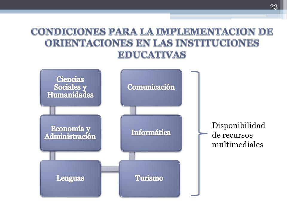 CONDICIONES PARA LA IMPLEMENTACION DE ORIENTACIONES EN LAS INSTITUCIONES EDUCATIVAS