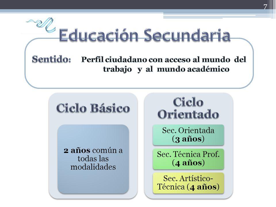 Educación Secundaria Sentido: Perfil ciudadano con acceso al mundo del trabajo y al mundo académico.
