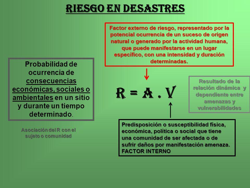 Asociación del R con el sujeto o comunidad