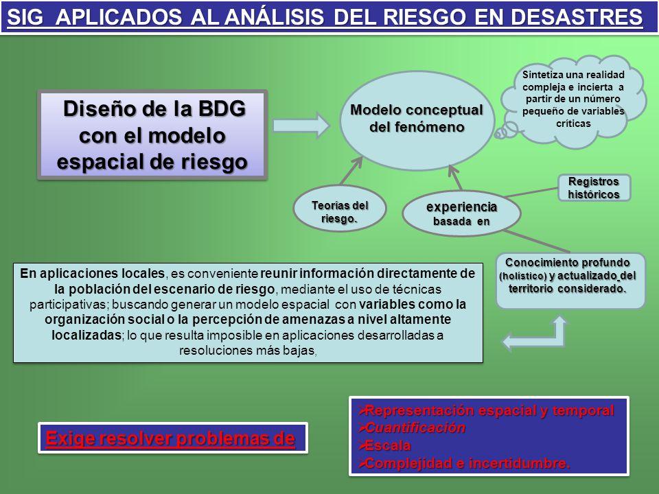 SIG APLICADOS AL ANÁLISIS DEL RIESGO EN DESASTRES