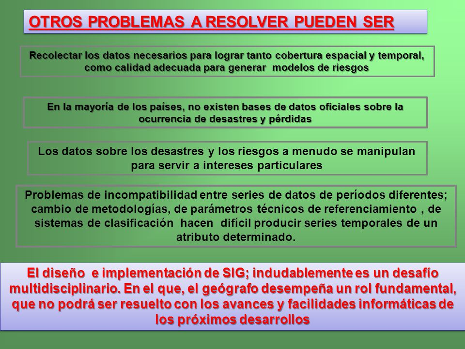 OTROS PROBLEMAS A RESOLVER PUEDEN SER