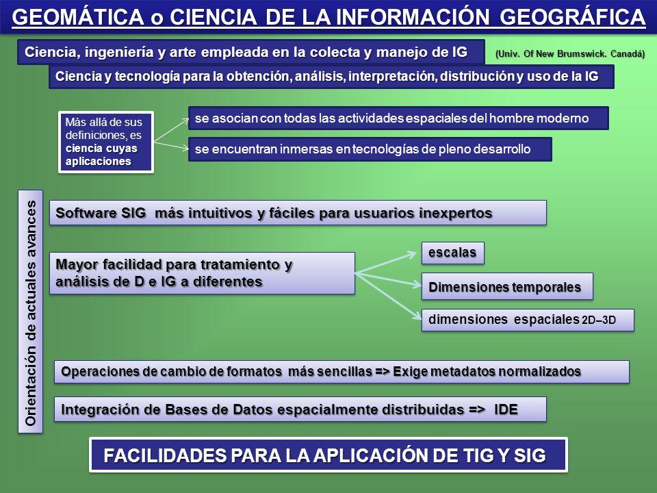 GEOMÁTICA o CIENCIA DE LA INFORMACIÓN GEOGRÁFICA