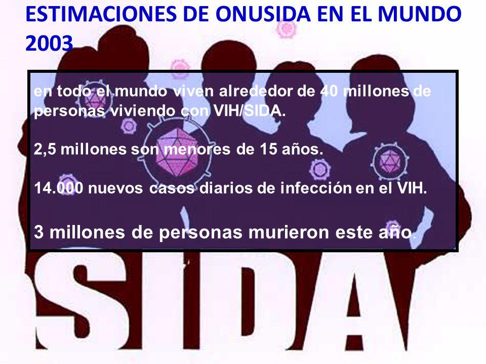 ESTIMACIONES DE ONUSIDA EN EL MUNDO 2003