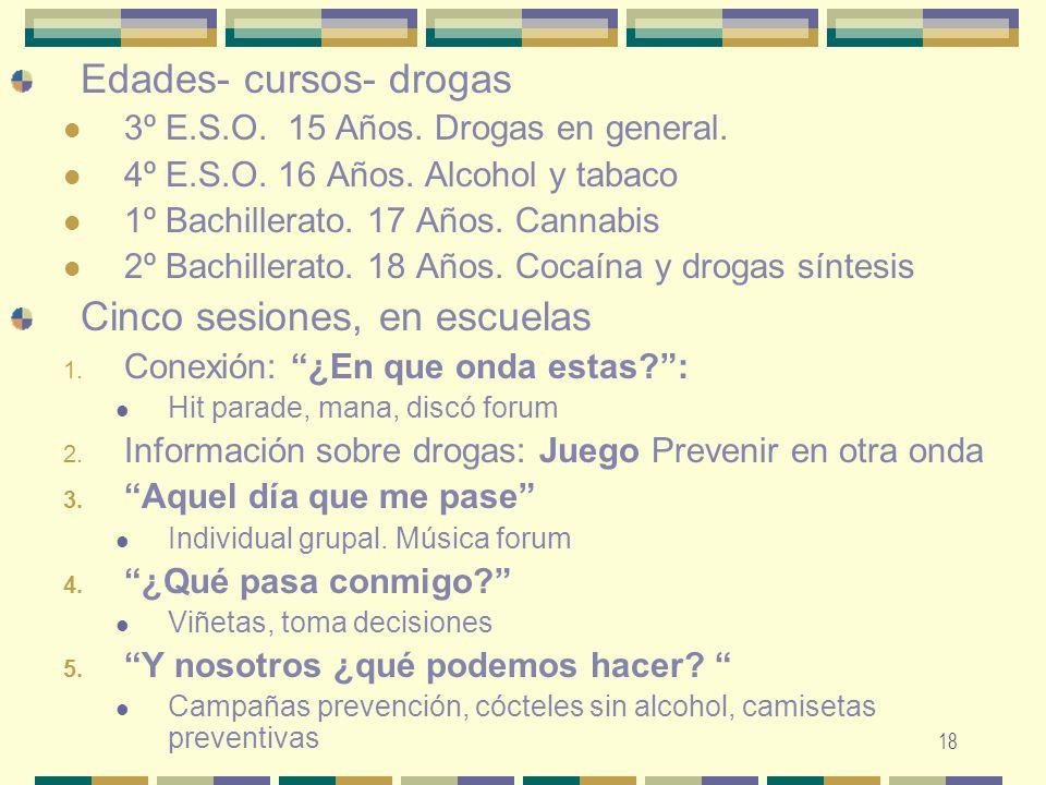 Edades- cursos- drogas