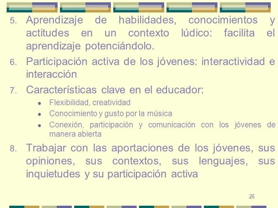 Participación activa de los jóvenes: interactividad e interacción