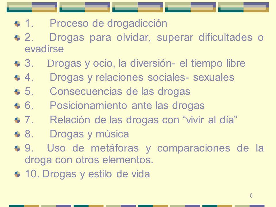 1. Proceso de drogadicción
