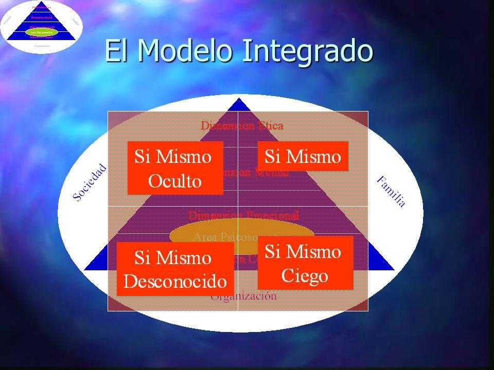 El Modelo Integrado
