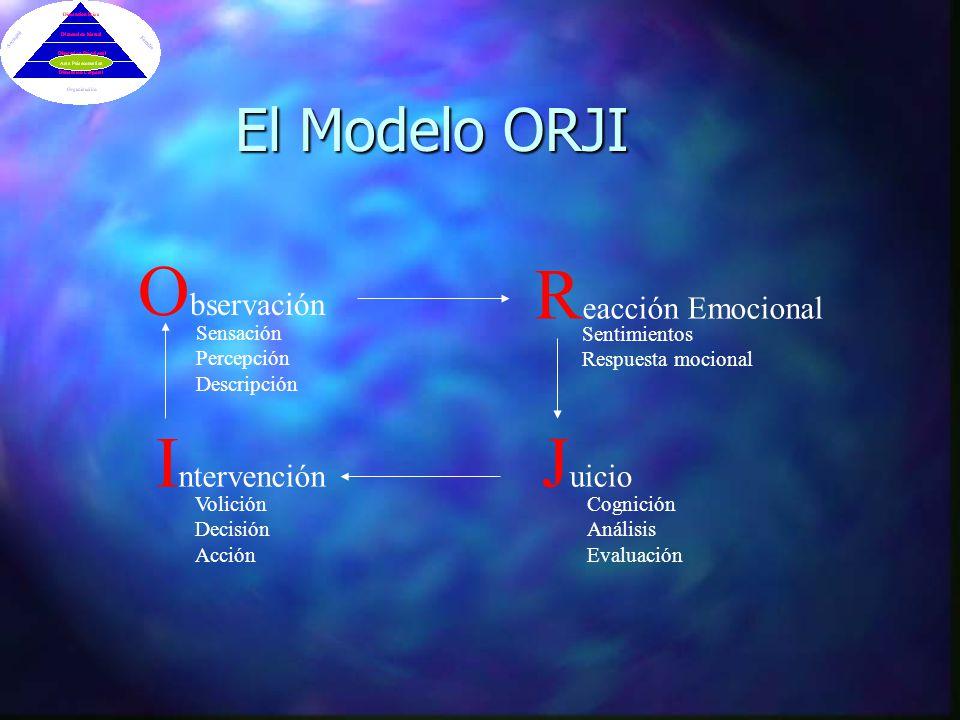 Observación Reacción Emocional Intervención Juicio El Modelo ORJI