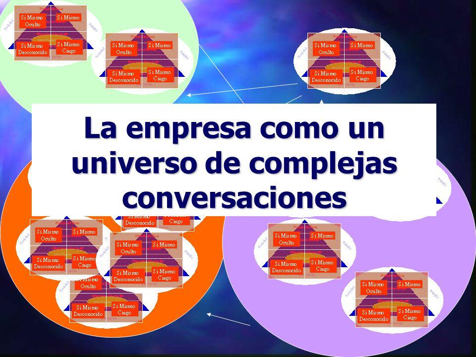 La empresa como un universo de complejas conversaciones