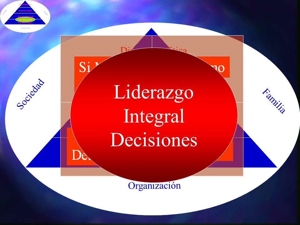 Liderazgo Integral Decisiones Dimension Etica Sociedad