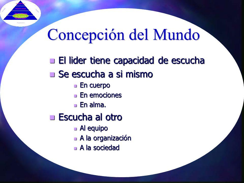 Concepción del Mundo El lideer supone al seguidor