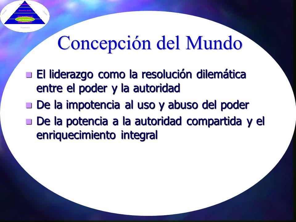 Concepción del Mundo El liderazgo como la resolución dilemática entre el poder y la autoridad. De la impotencia al uso y abuso del poder.