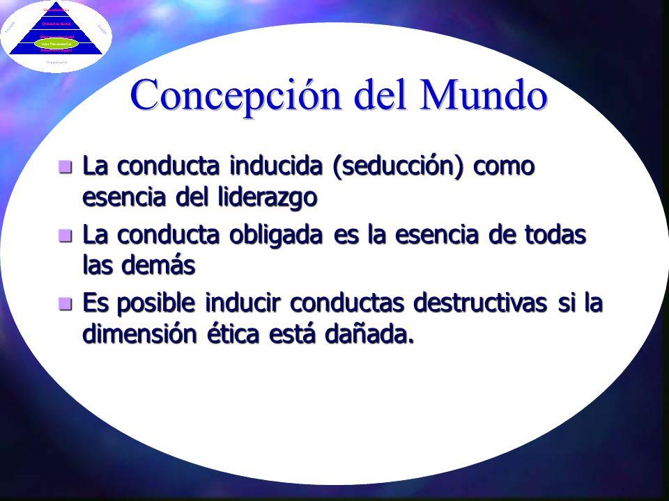 Concepción del Mundo La conducta inducida (seducción) como esencia del liderazgo. La conducta obligada es la esencia de todas las demás.