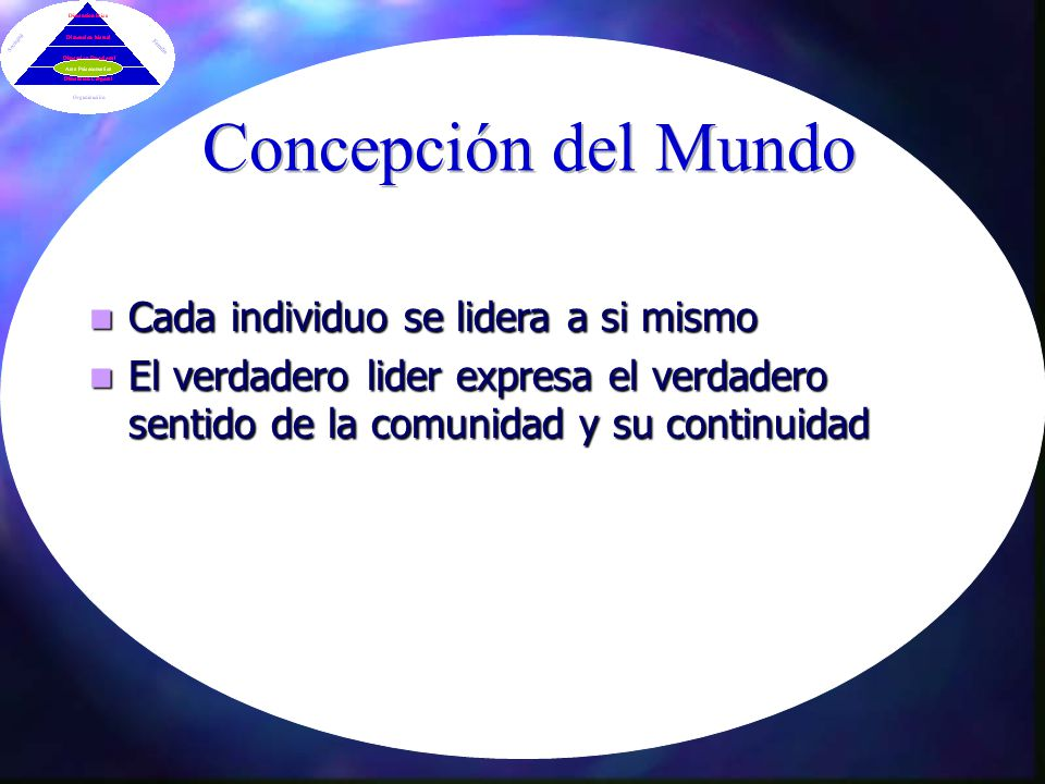 Concepción del Mundo Cada individuo se lidera a si mismo