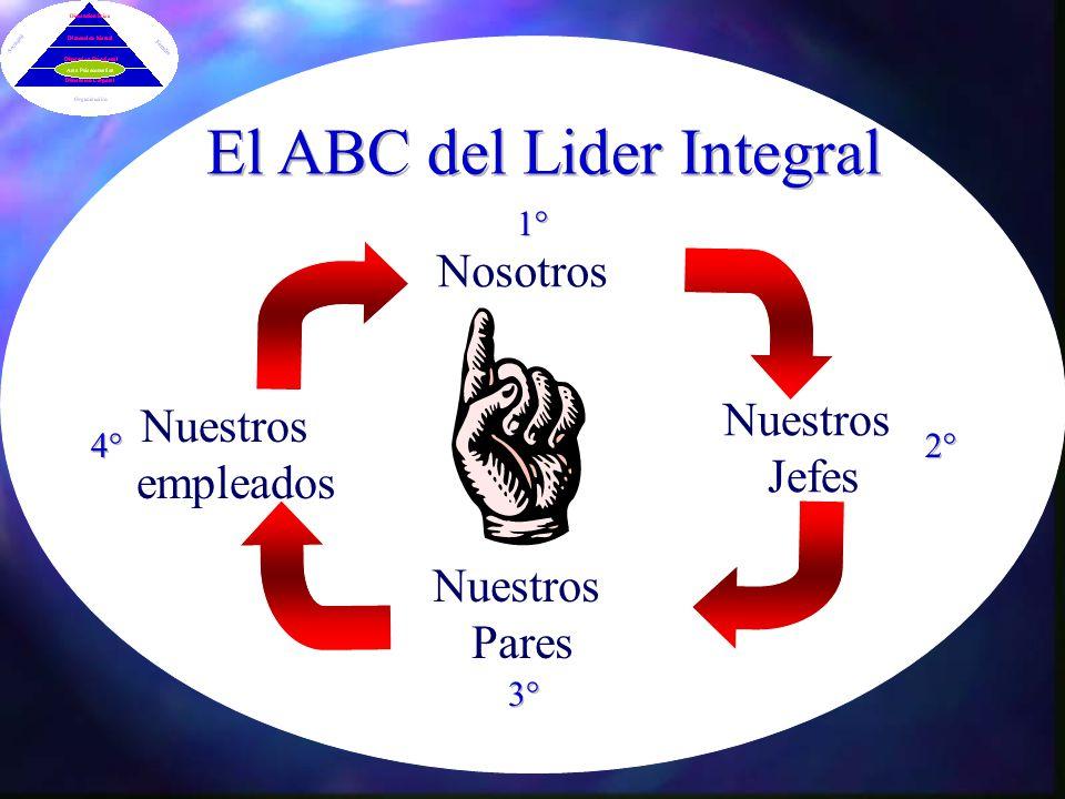 El ABC del Lider Integral