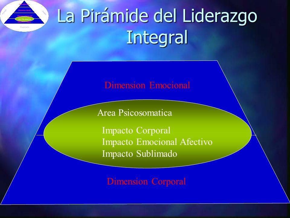 La Pirámide del Liderazgo Integral