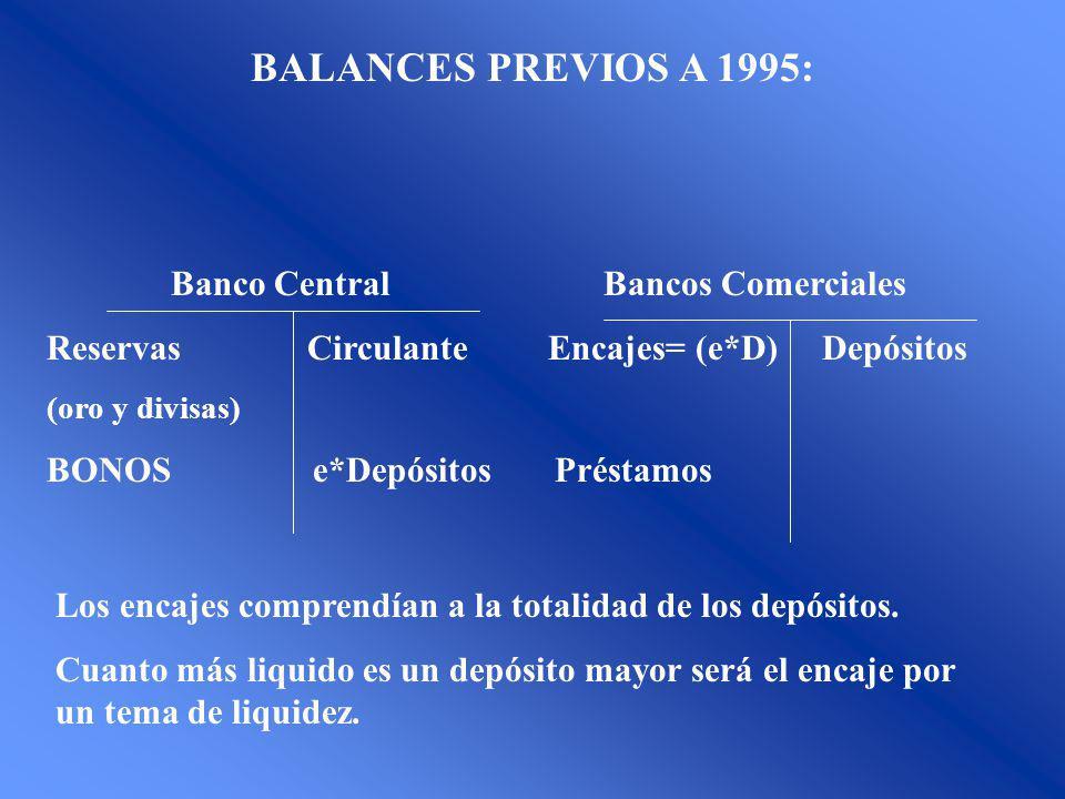 BALANCES PREVIOS A 1995: Banco Central Bancos Comerciales