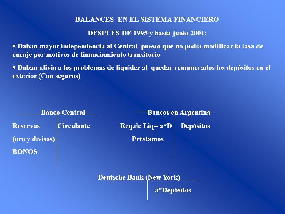 BALANCES EN EL SISTEMA FINANCIERO DESPUES DE 1995 y hasta junio 2001: