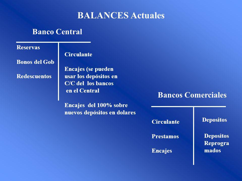 BALANCES Actuales Banco Central Bancos Comerciales Reservas