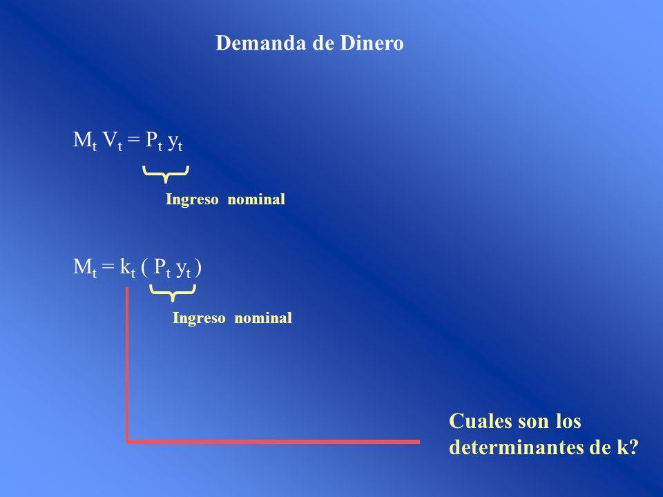 Cuales son los determinantes de k