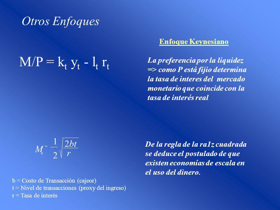 M/P = kt yt - lt rt Otros Enfoques r bt M 2 1 Enfoque Keynesiano