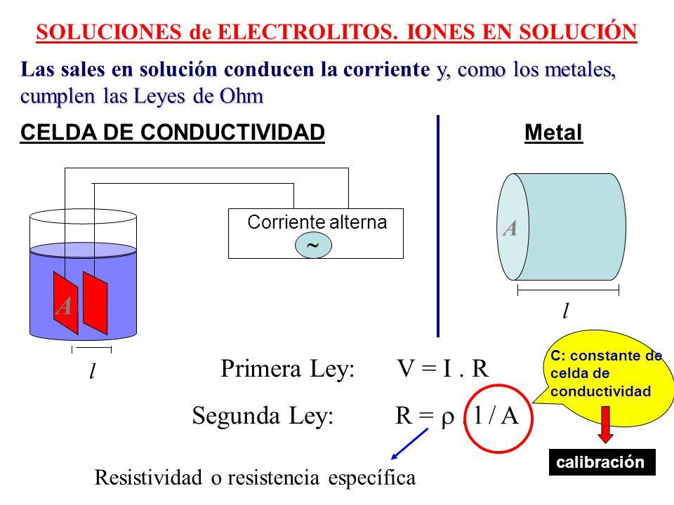 A Primera Ley: V = I . R Segunda Ley: R = r . l / A