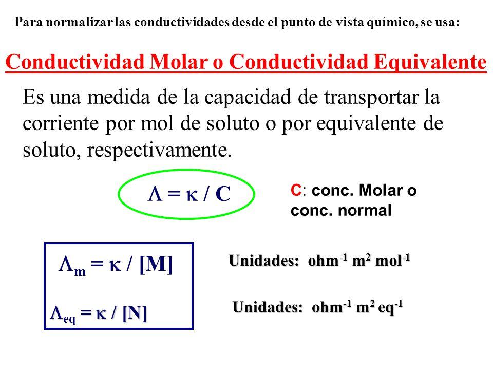 Conductividad Molar o Conductividad Equivalente