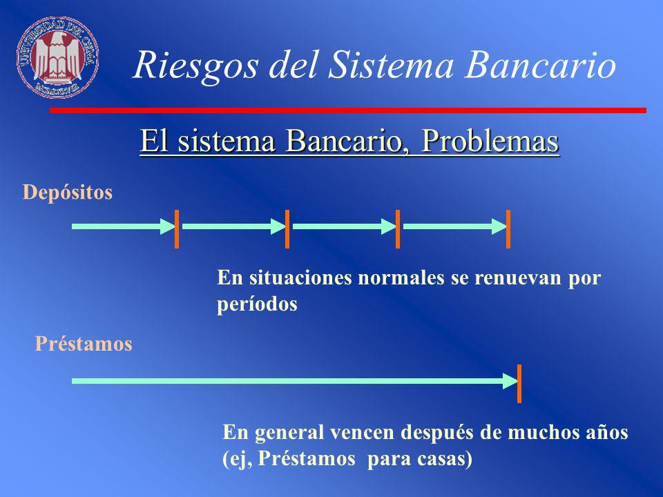 Riesgos del Sistema Bancario