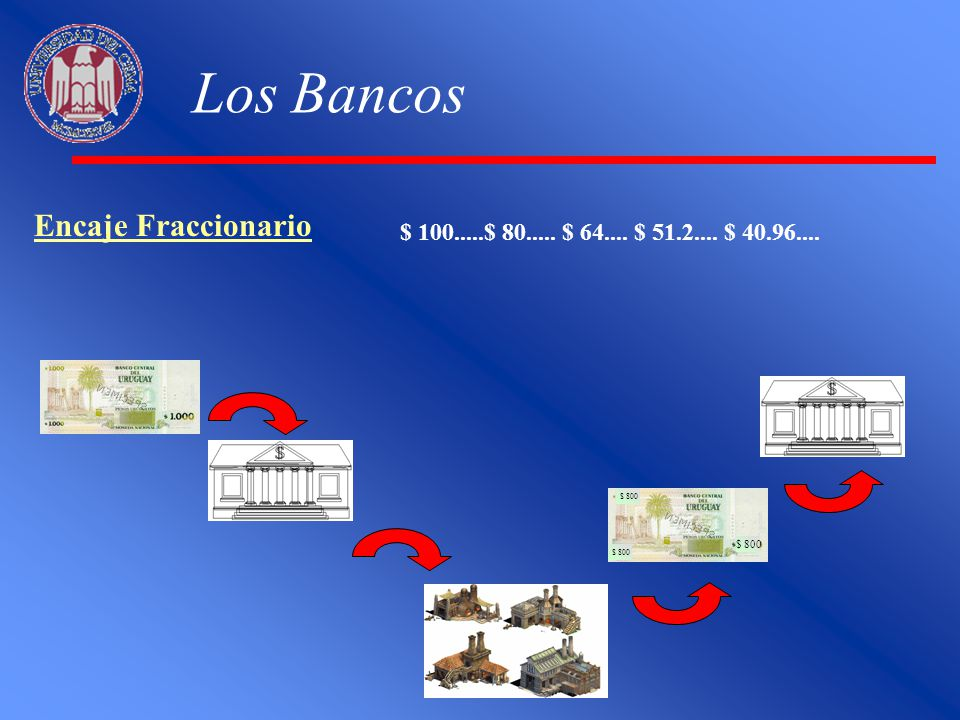 Los Bancos Encaje Fraccionario