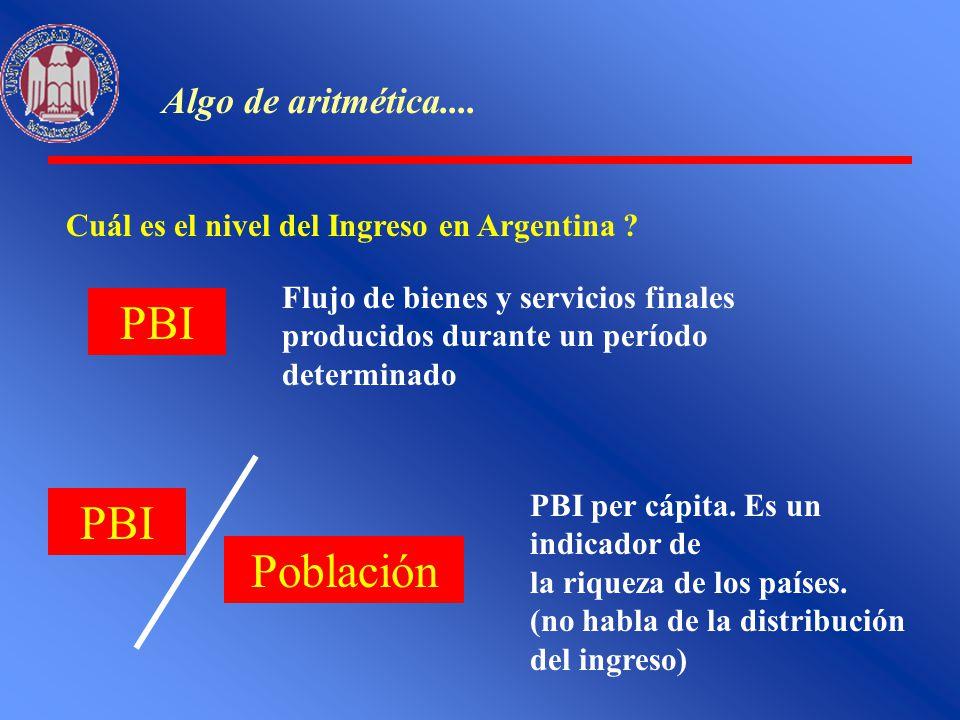 PBI PBI Población Algo de aritmética....