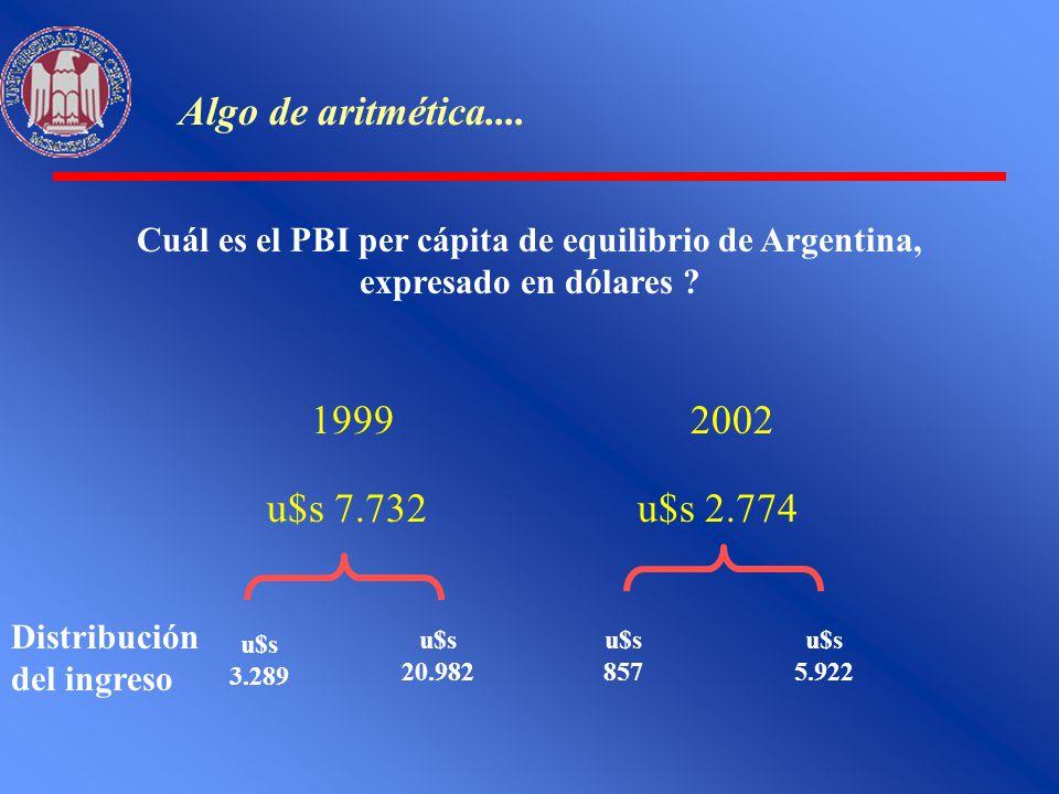 Algo de aritmética.... 1999 u$s 7.732 2002 u$s 2.774