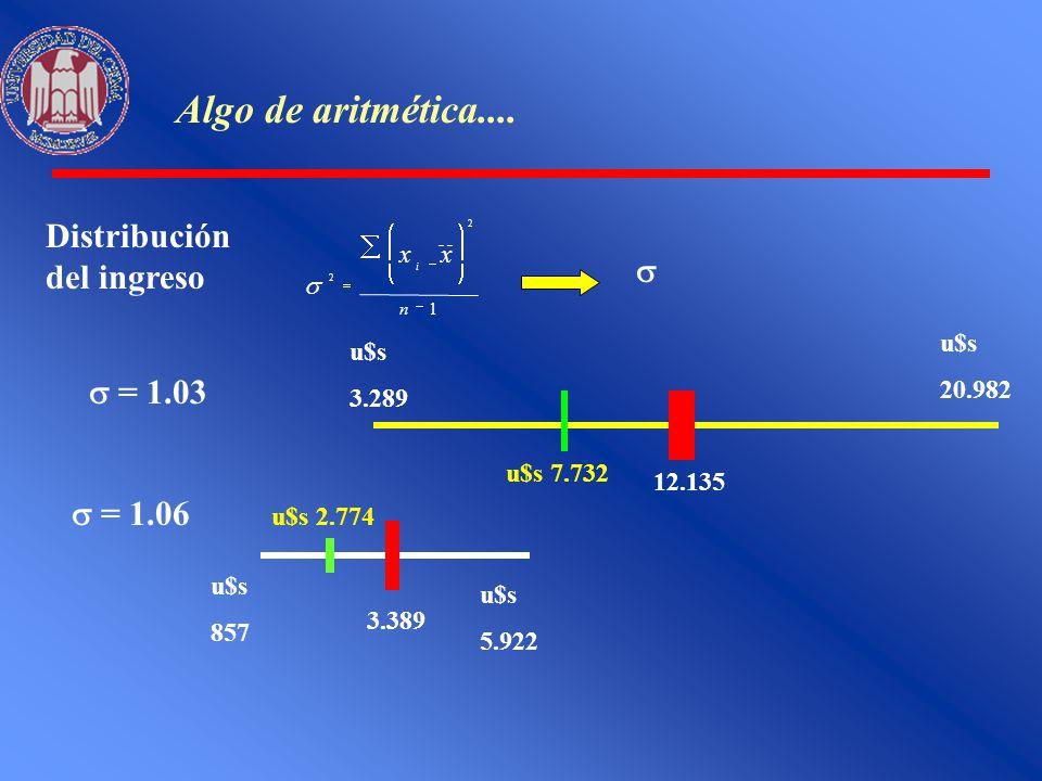 Algo de aritmética.... Distribución del ingreso   = 1.03  = 1.06 å