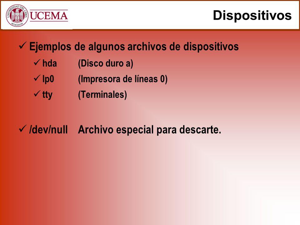 Dispositivos Ejemplos de algunos archivos de dispositivos