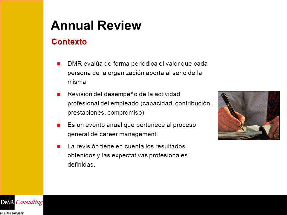 Annual Review Contexto