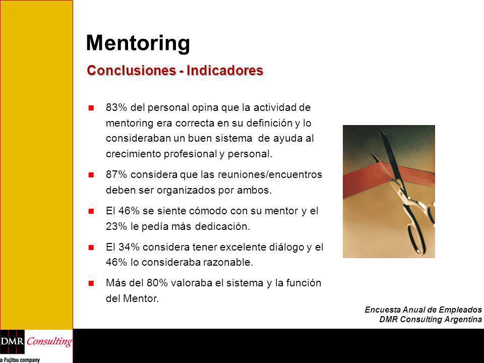 Mentoring Conclusiones - Indicadores