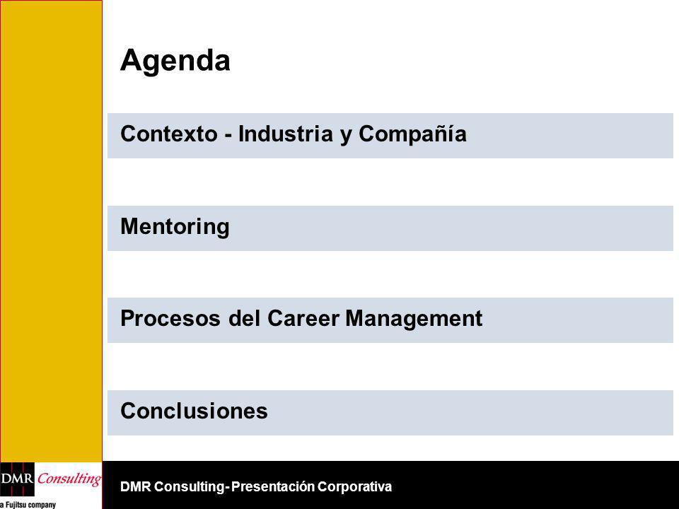 Agenda Contexto - Industria y Compañía Mentoring