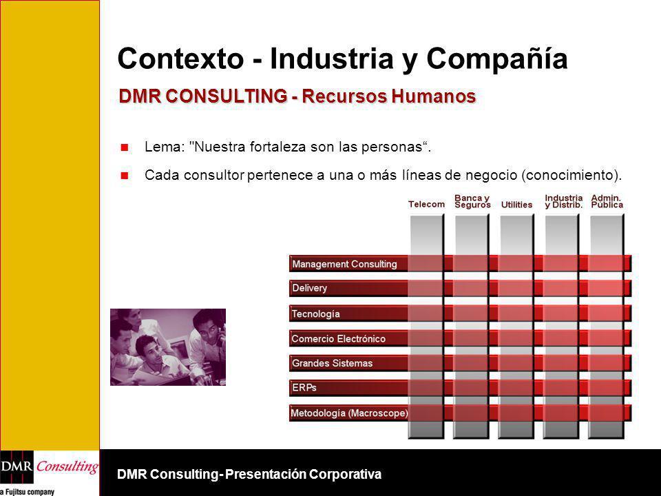 Contexto - Industria y Compañía