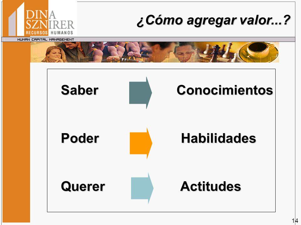 ¿Cómo agregar valor... Saber Conocimientos Poder Habilidades