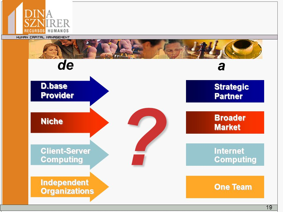 de a D.base Provider Strategic Partner Broader Market Niche